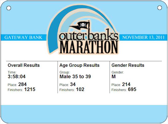 OBX Marathon 2011 finish time